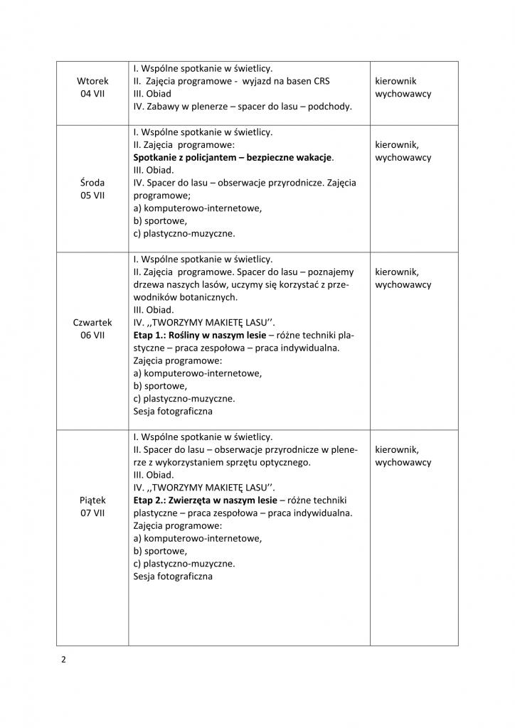AKCJA LATO- PROGRAM- HARMONOGRAM DZIAŁAŃ 2017.-2