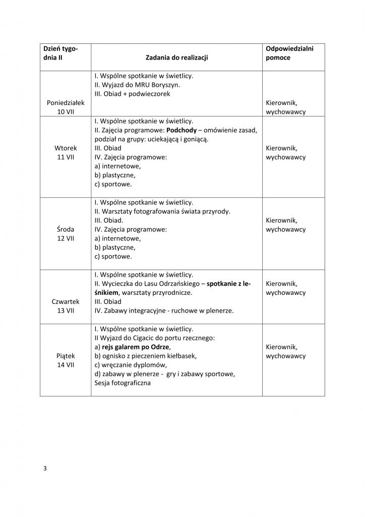 AKCJA LATO- PROGRAM- HARMONOGRAM DZIAŁAŃ 2017.-3